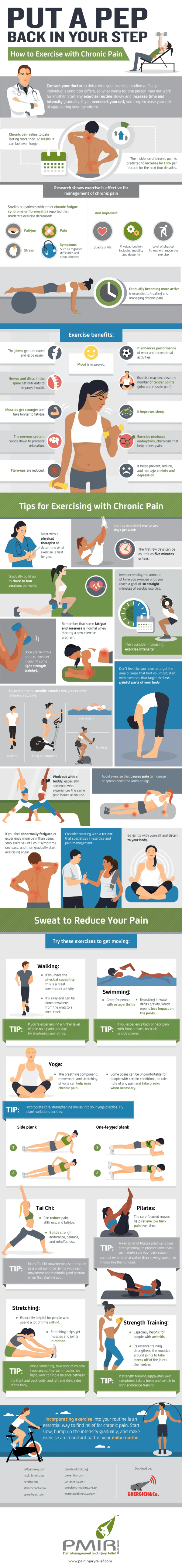 Put a Pep Back in Your Step: How to Exercise with Chronic Pain