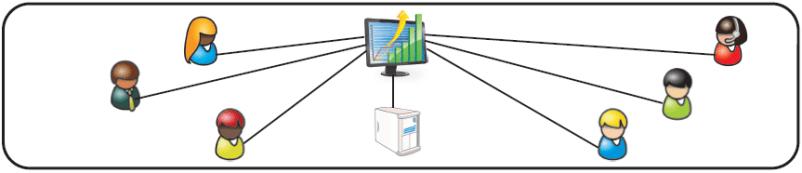 QuickBooks Server