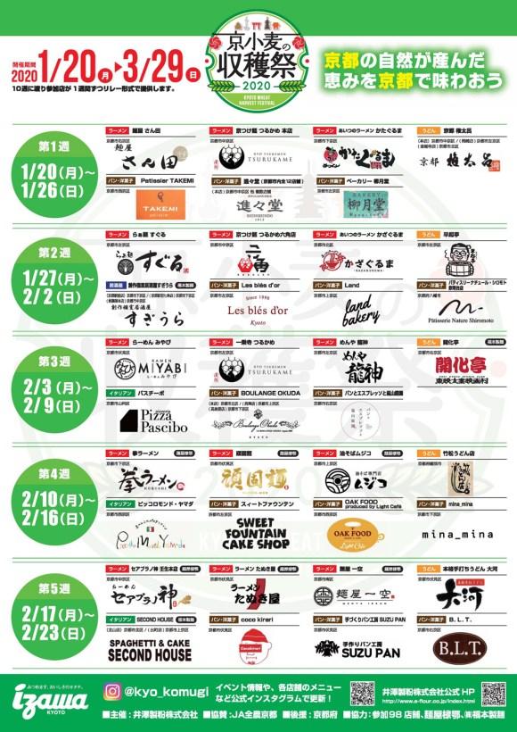 京小麦の収穫祭2020の参加店舗