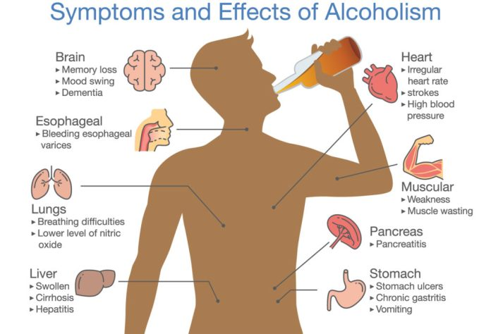 Alcohol Abuse Can Cause You to Bruise Easily