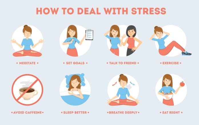 Reduce Stress Chronic Pain