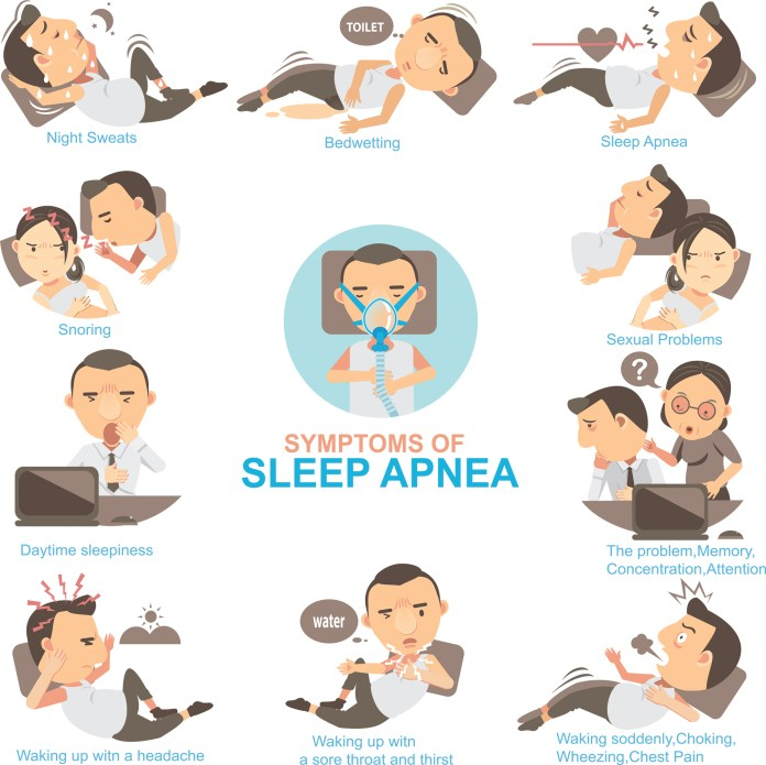 Sleep apnea symptoms infographic