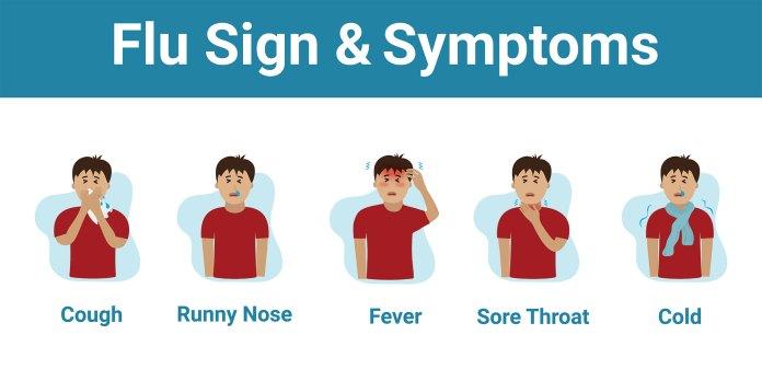 Coronavirus Symptoms vs. Flu Symptoms