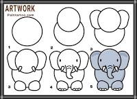رسم فيل سهل بالصور والخطوات للاطفال