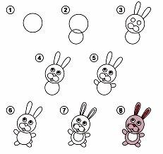 طريقة رسم الارنب للاطفال