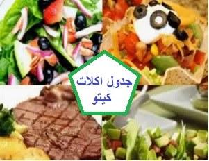 جدول كيتو دايت أسبوعي وصفات اكلات لو كارب