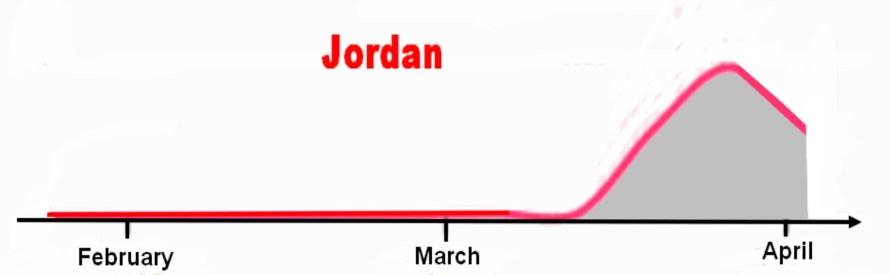 Courbe_Jordan