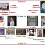 КОНКУРС_РАСКРОЕТ ОБРАЗА СЕКРЕТ ТАЛАНТОМ ПИСАННЫЙ ПОРТРЕТ