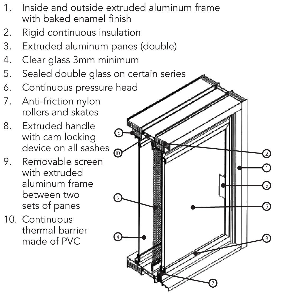 Aluminium Drawings At Paintingvalley