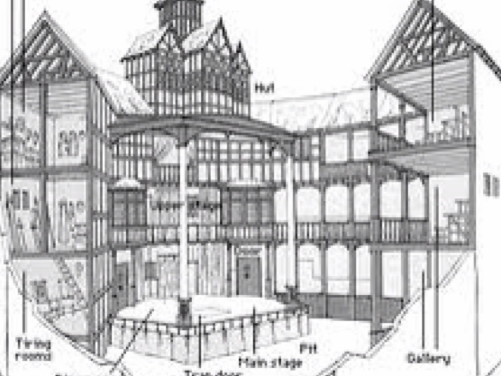Globe Theatre Drawing At Paintingvalley