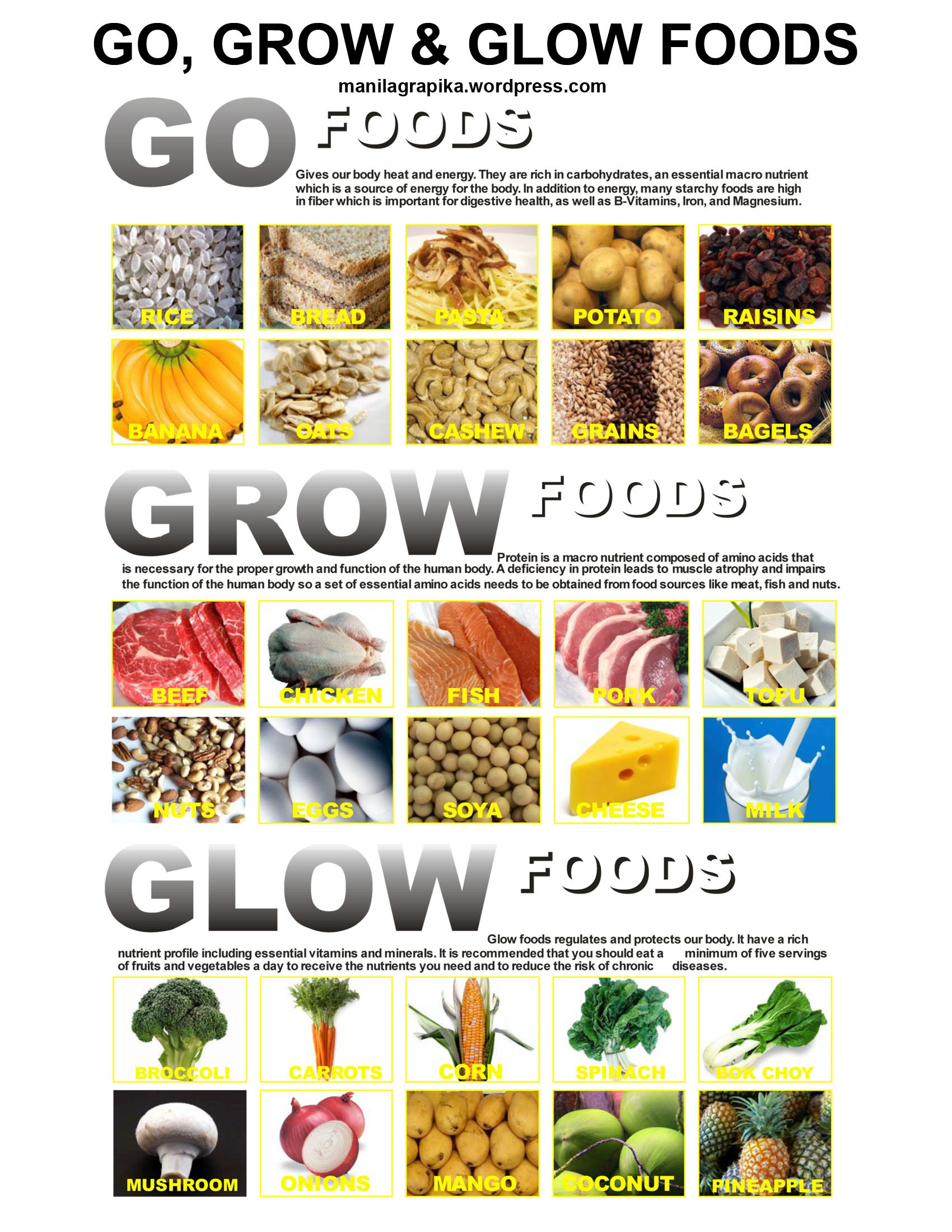 The Best And Most Comprehensive Go Foods