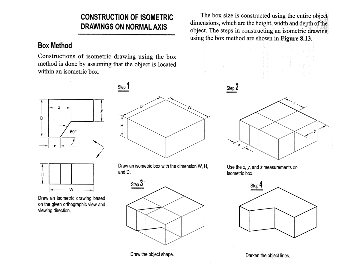 Isometric Drawing Definition At Paintingvalley