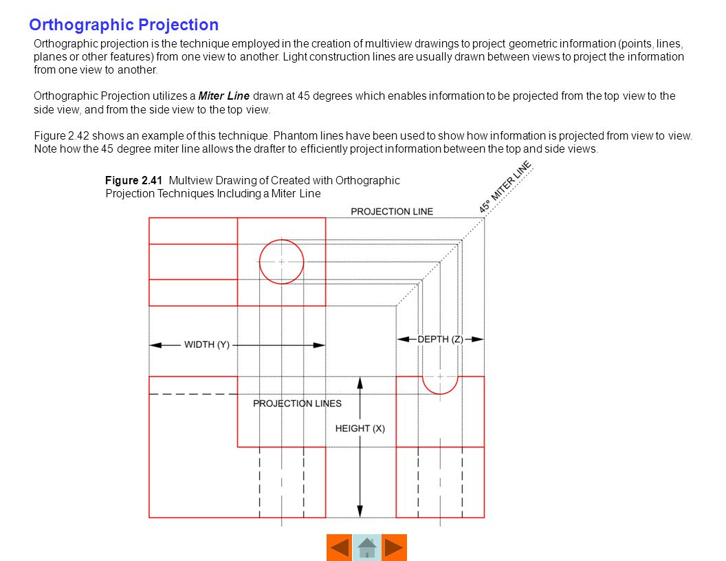 Multiview Drawing Worksheets At Paintingvalley