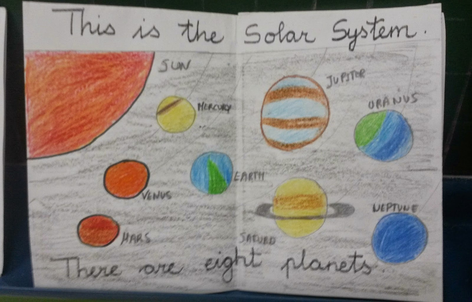 Solar System Drawing For Kids At Paintingvalley