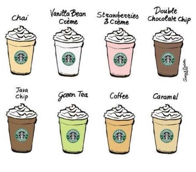 Cute Starbucks Drink Drawing How To Draw A Drinks From