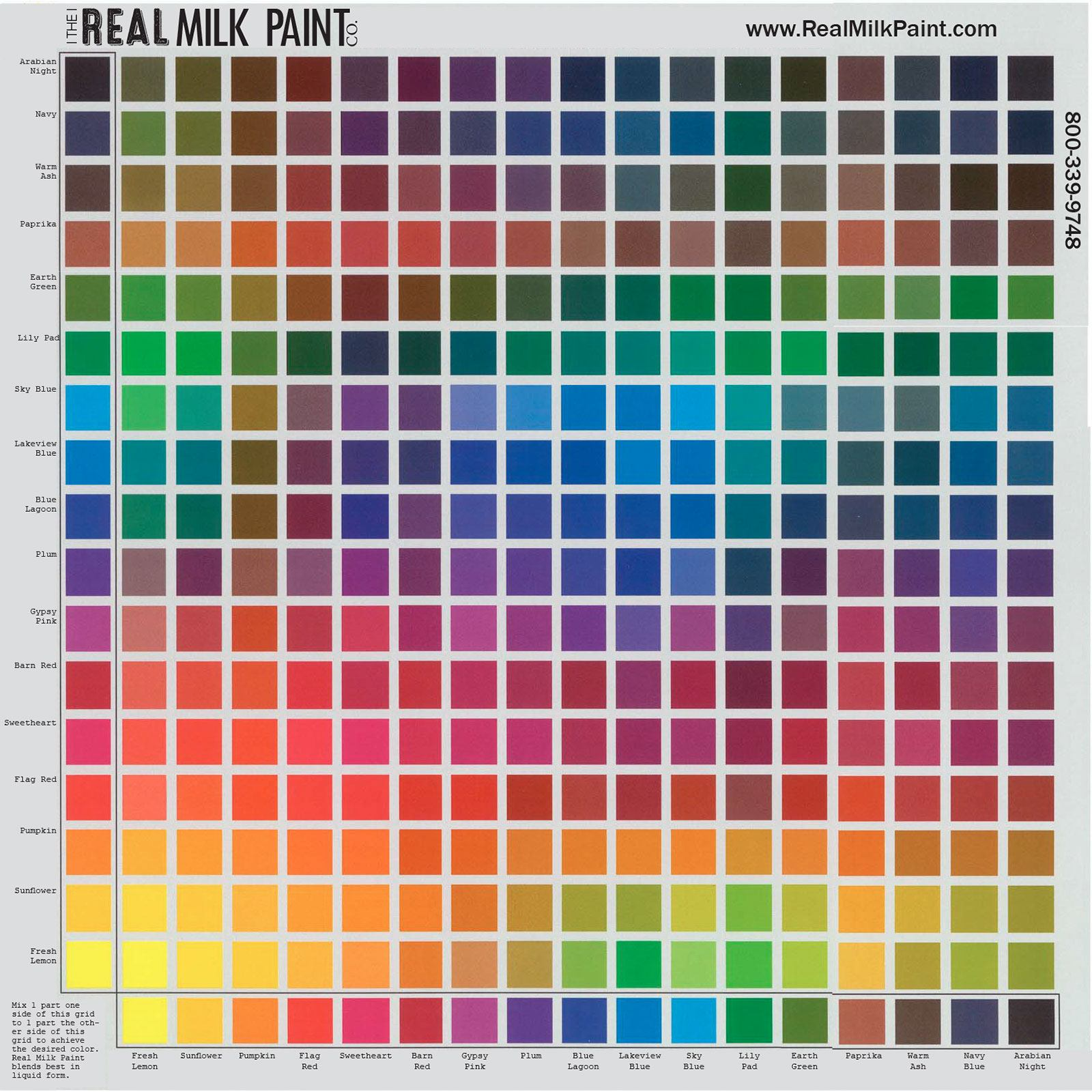 Watercolor Mixing Chart Download At Paintingvalley