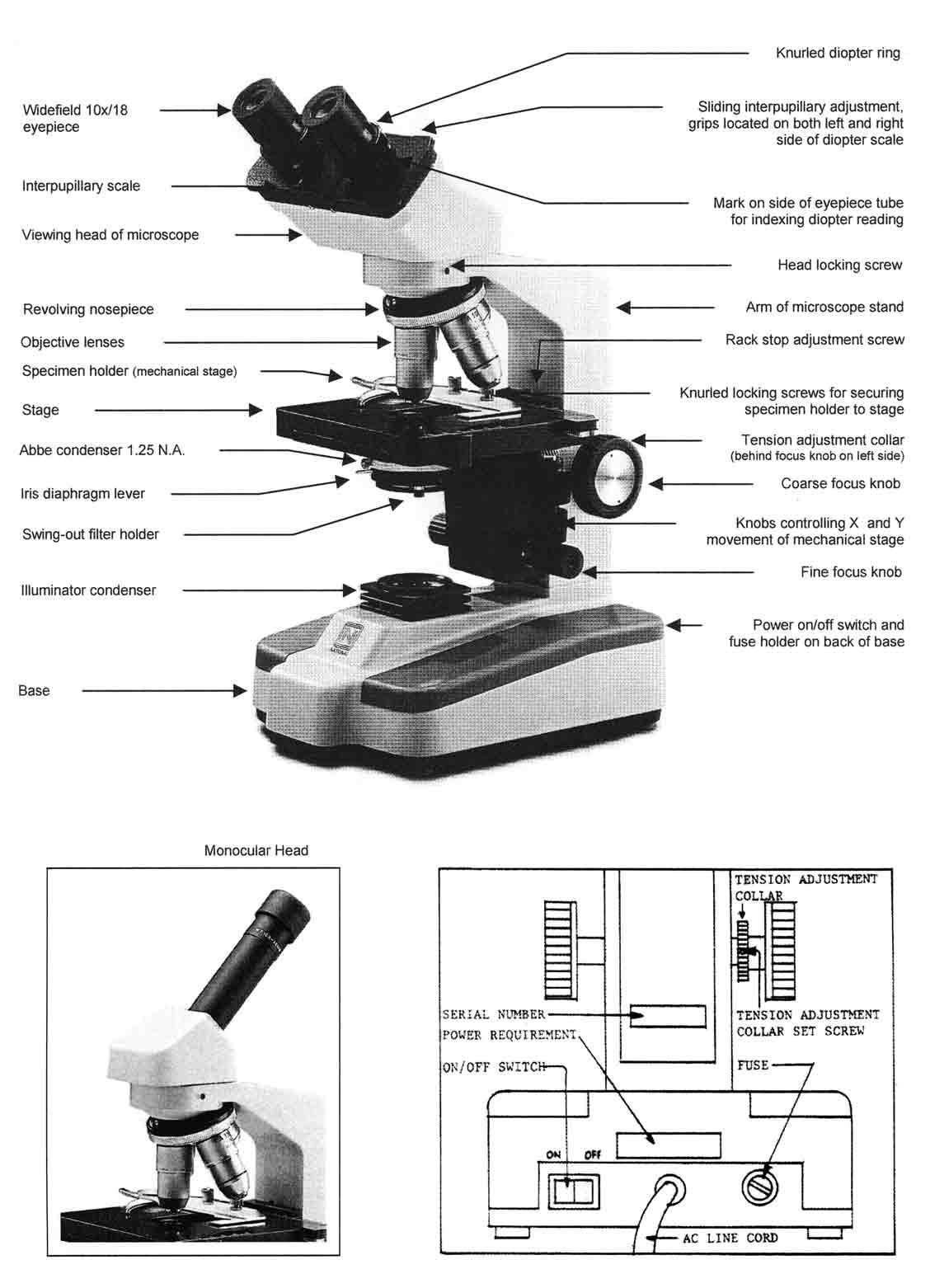 Binocular Microscope Sketch At Paintingvalley