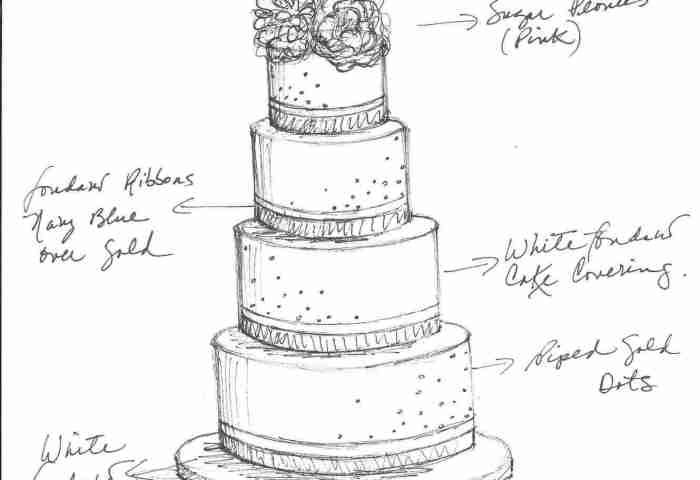 Cake Sketching Template At Paintingvalleycom Explore Collection