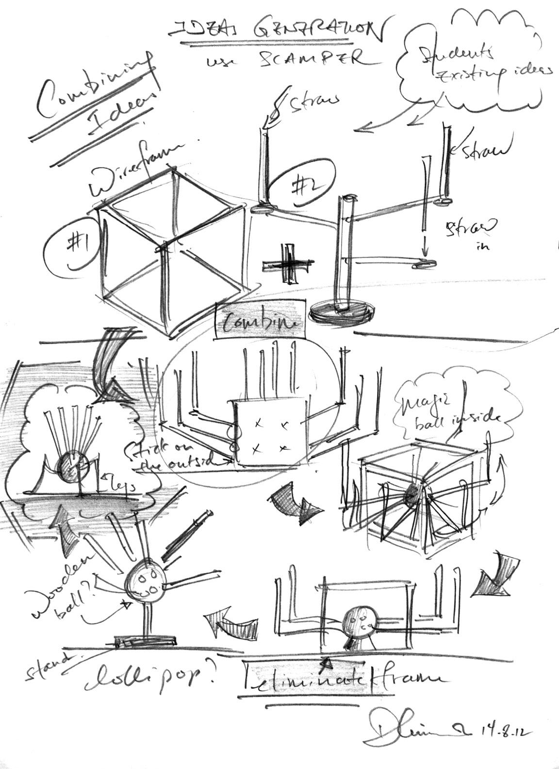 Sketch Idea Generator At Paintingvalley