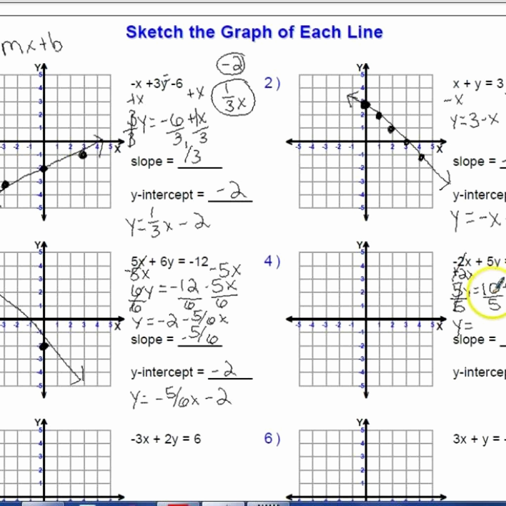 Sketch The Graph Of Each Line At Paintingvalley