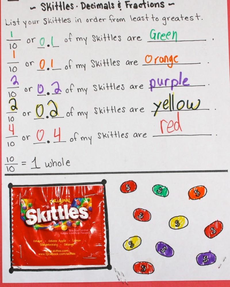 Skittle Decimals Amp Fractions Paint Party Farm