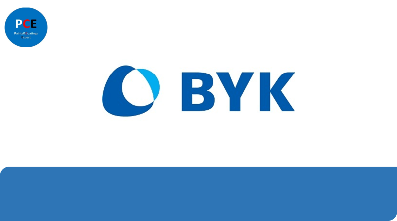 A new dimension in high throughput screening by BYK: 80,000 samples per year