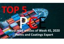 Top 5 Most read articles of Week 45, 2020 on Paints and Coatings Expert