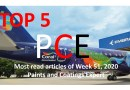 Top 5 Most read articles of Week 51, 2020 on Paints and Coatings Expert