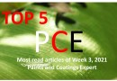 Top 5 Most read articles of Week 3, 2021 on Paints and Coatings Expert