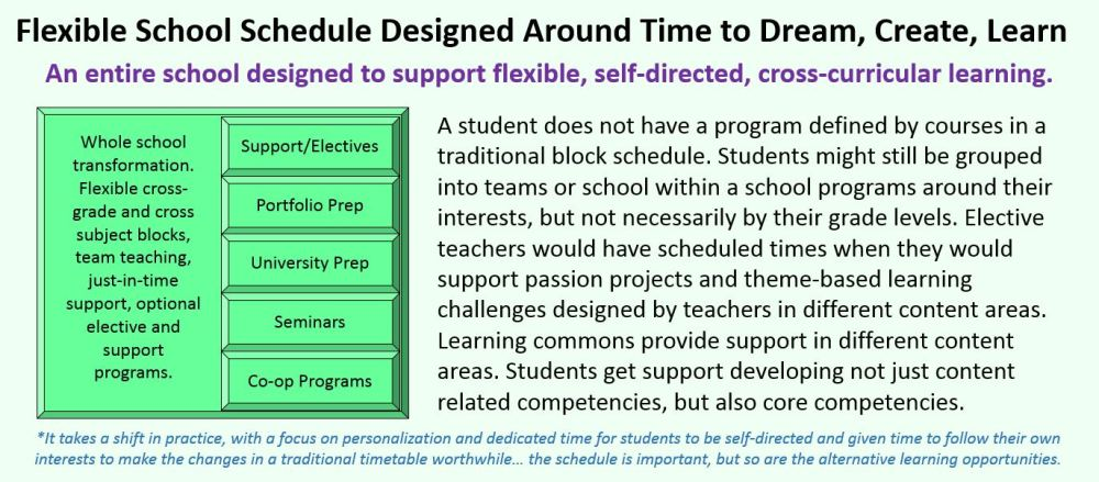 post-dcl-part-7-flexibile-school