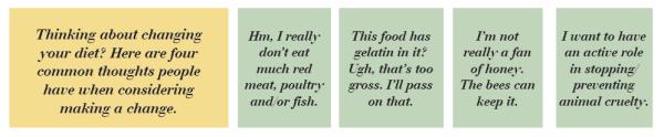 Vegan/Vegetarian graphic
