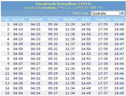 Jadwal Imsakiyah Ramadhan 1429 H (2/4)