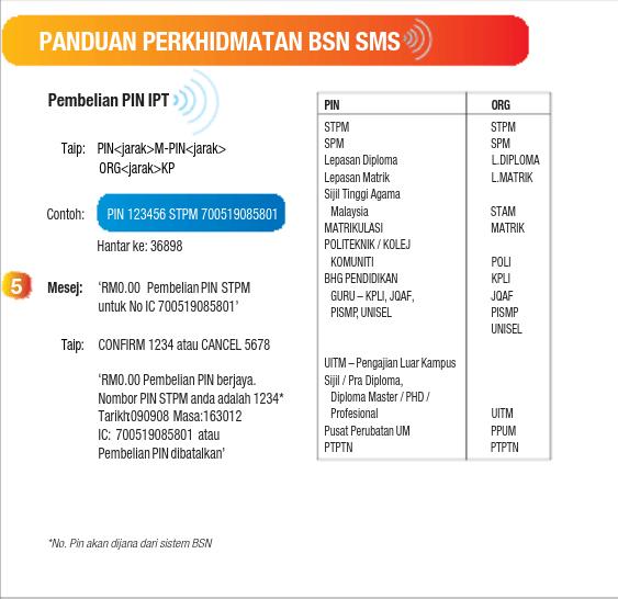 Beli Pin IPT guna BSN SMS