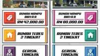 Permohonan Dan Pendaftaran Rumah Mampu Biaya Johor