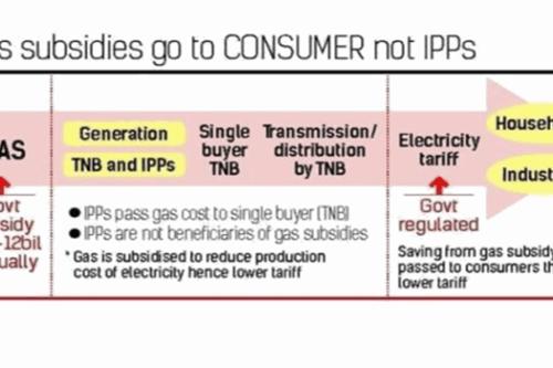 ipp-subsidies