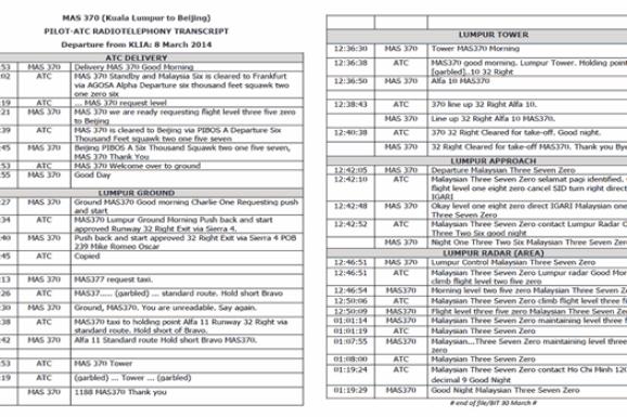 MH370- Full transcript between air traffic control