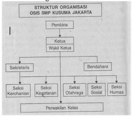 Contoh Soal Ujian Sekolah Paket 5 Bahasa Indonesia SMP MTs 2021