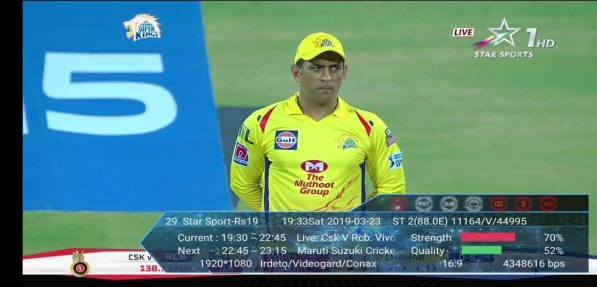 How to Watch IPL 2019 in Pakistan free channels