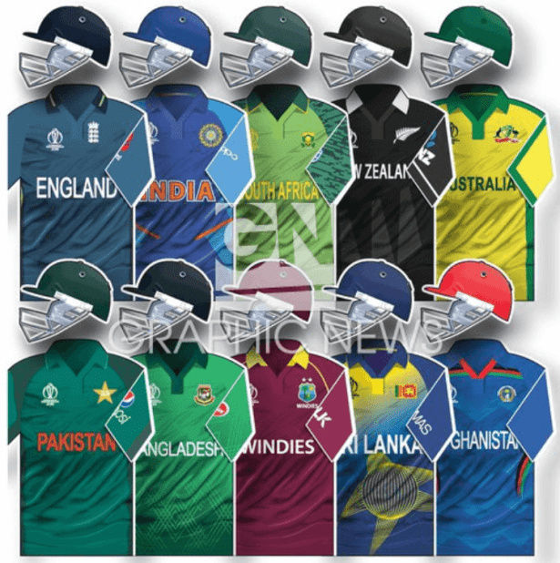 ICC Cricket World Cup 2019 Kits for All Teams