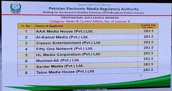 PEMRA 70 New Channels Added to PAKSAT 38 E