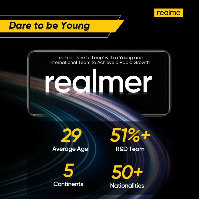 realme-dare to be young