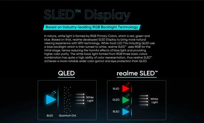 realme sled rgb backlight technology