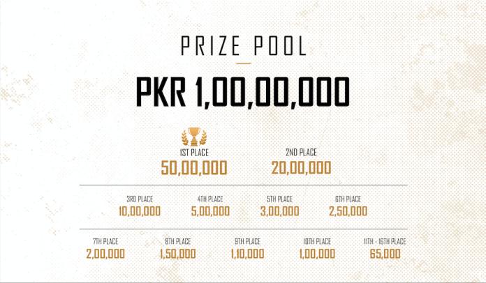 PUBG MOBILE Pakistan Challenege Prize