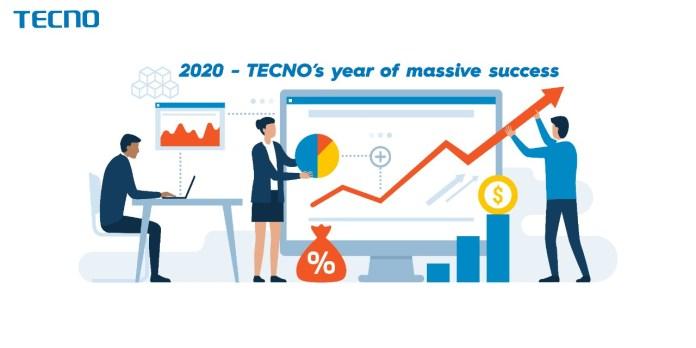 2020 Tecno year of success