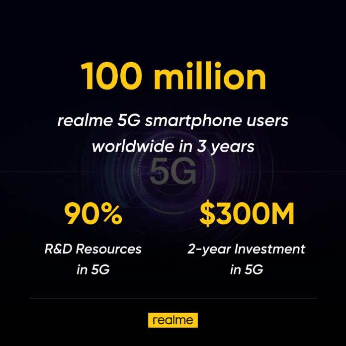 realme 5g users