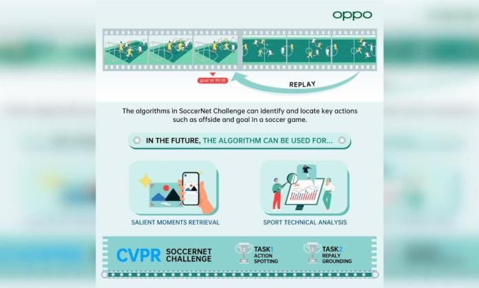OPPO takes home 12 awards at CVPR 2021 while the proprietary algorithm empowers Smart Factory for the first time