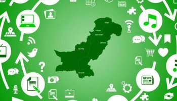 China-Pak Economic Corridor