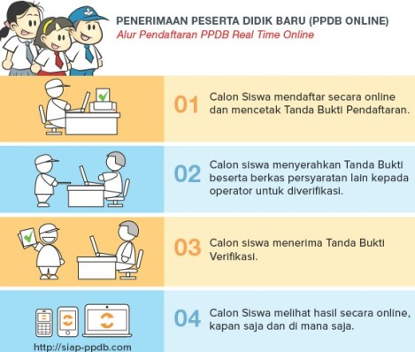 Jadwal dan Syarat pendaftaran PPDB SMA SMK Kab Pati 2020 2021