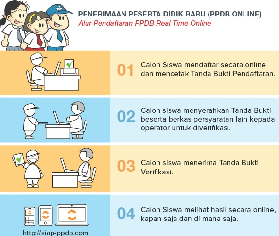 Jadwal dan Syarat pendaftaran PPDB SMA SMK Kab Pekalongan 2020 2021
