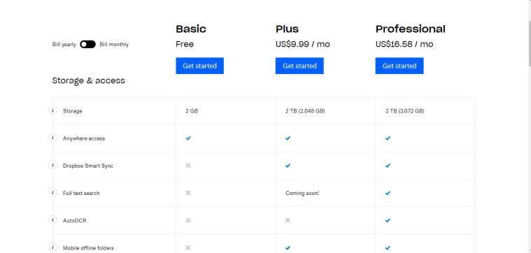 Google Drive לעומת Dropbox